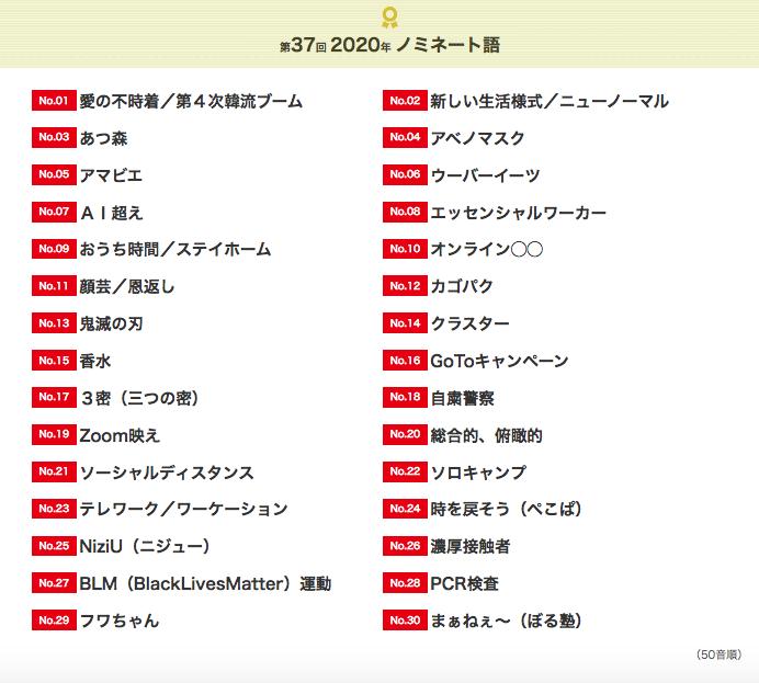 2020流行語大賞ノミネート